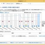 パソコンの不具合の原因をチェック画面で確認できる診断ツール