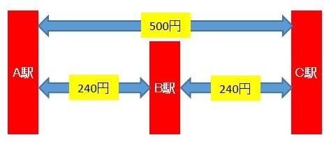 3306-1