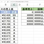 エクセル関数のVLOOKUPで複数条件を評価判定する使い方
