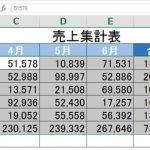 エクセル関数!合計値を求めるSUMの使い方|合計・計算されないときの解決法は?