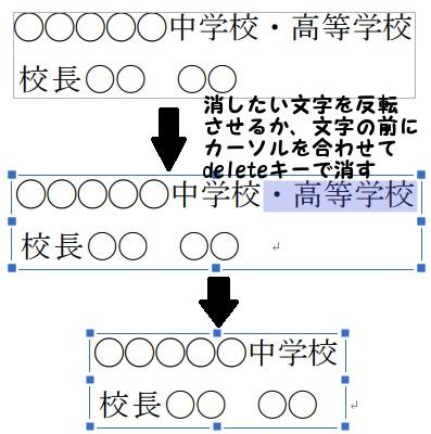 PDF編集!文字を消す、文字消し、文字の削除